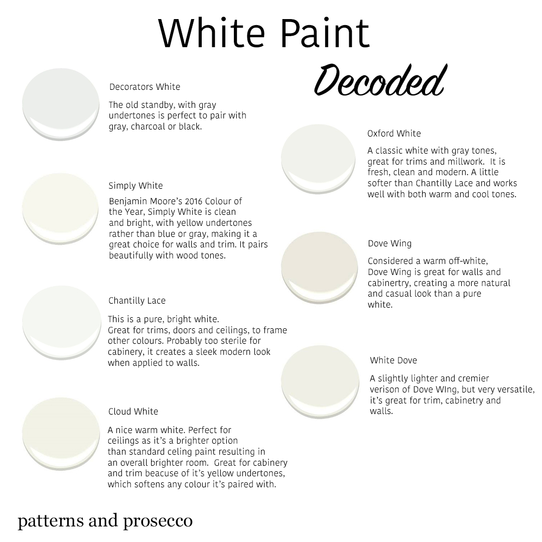 choosing the right white paint patterns prosecco