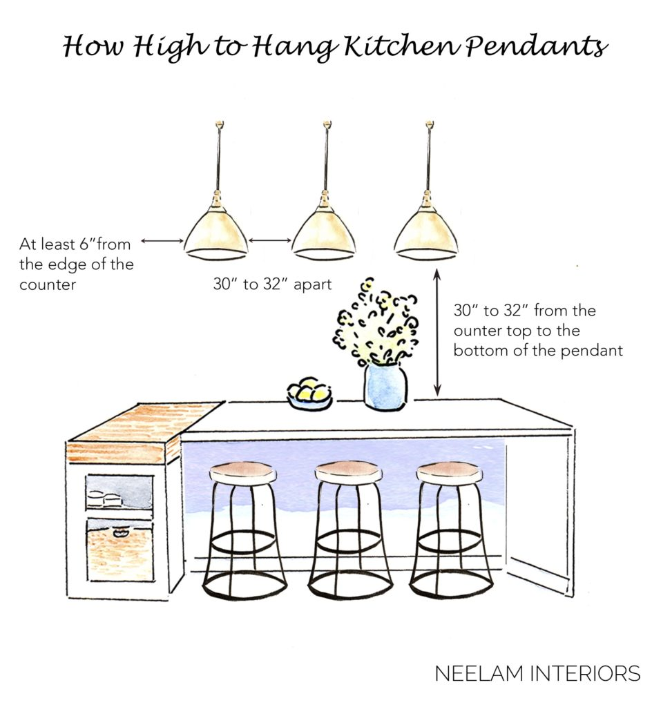 Design Tip: How High to Hang Lighting